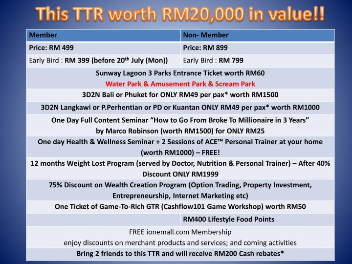 This TTR worth RM20,000 in value!!