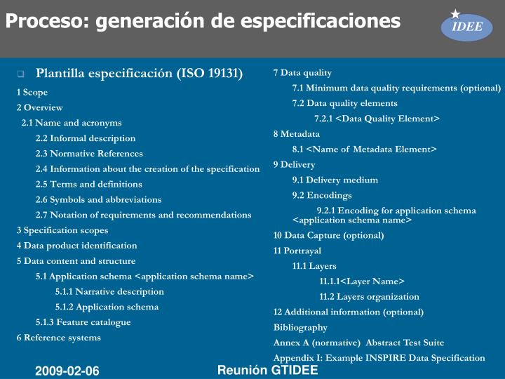 Proceso: generación de especificaciones