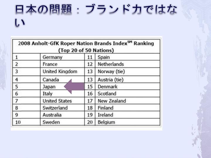 日本の問題:ブランド力ではない