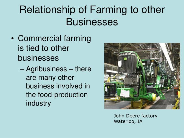 Relationship of Farming to other Businesses