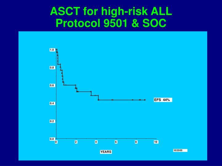 ASCT for high-risk ALL