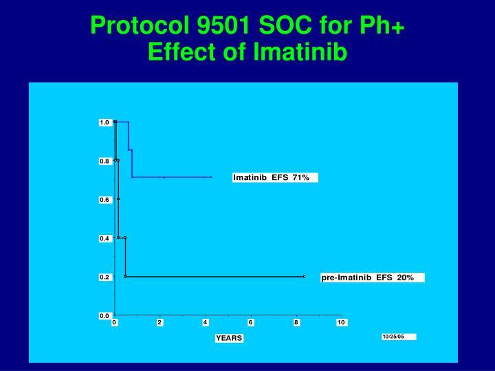 Protocol 9501 SOC for Ph+