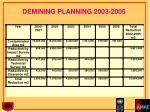 demining planning 2003 2005