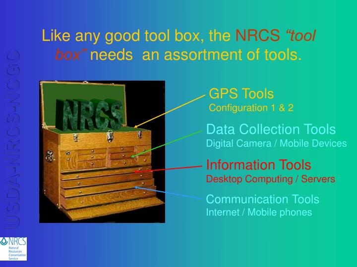 Like any good tool box, the