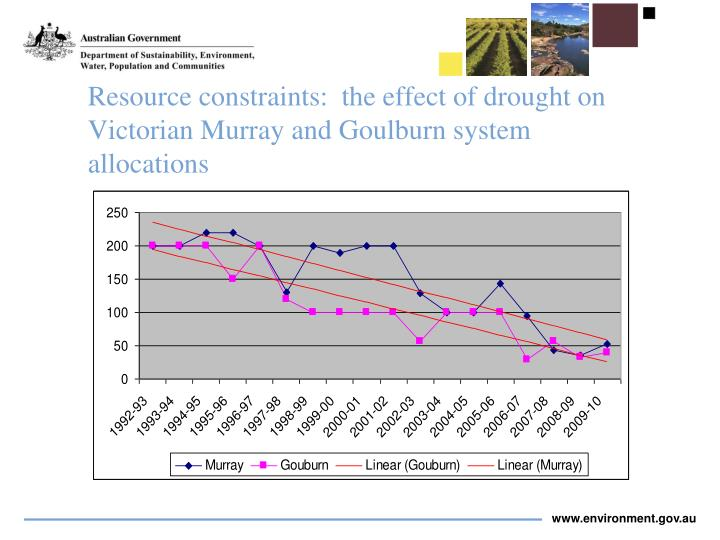 Resource constraints:  the effect of drought on Victorian Murray and Goulburn system allocations