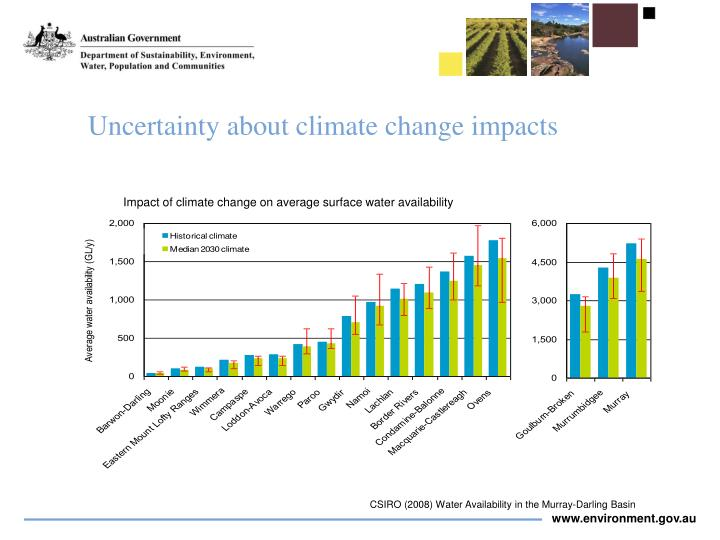Uncertainty about climate change impacts