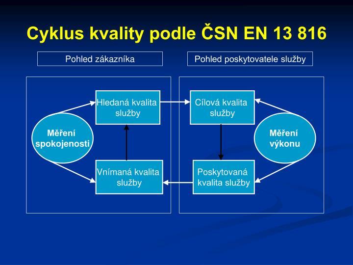 Cyklus kvality podle ČSN EN 13 816