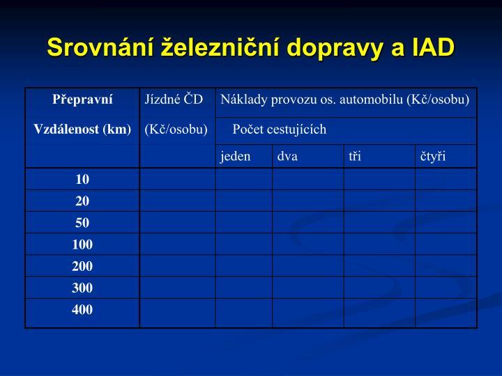 Srovnání železniční dopravy a IAD