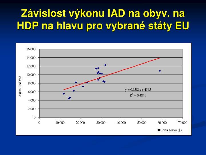 Závislost výkonu IAD na obyv. na HDP na hlavu pro vybrané státy EU