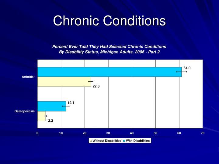 Chronic Conditions