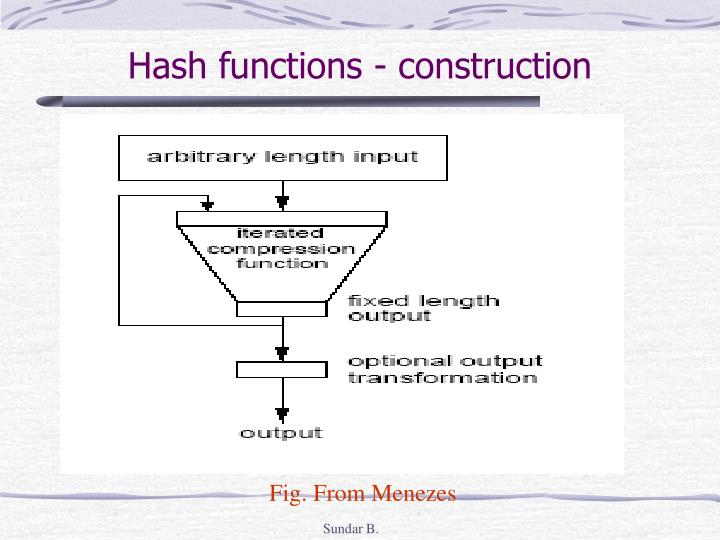Hash functions - construction