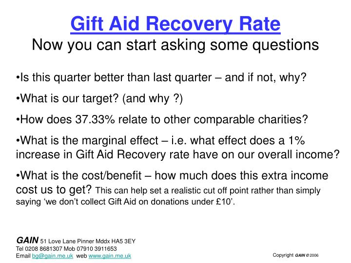 Gift Aid Recovery Rate