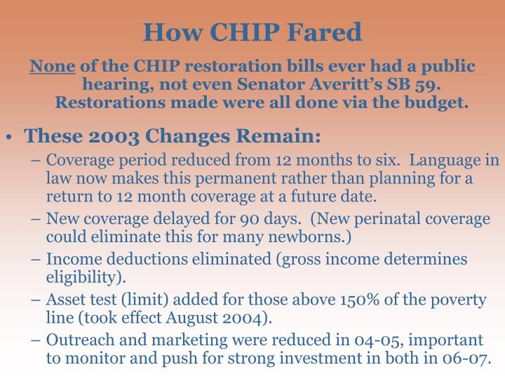 How CHIP Fared