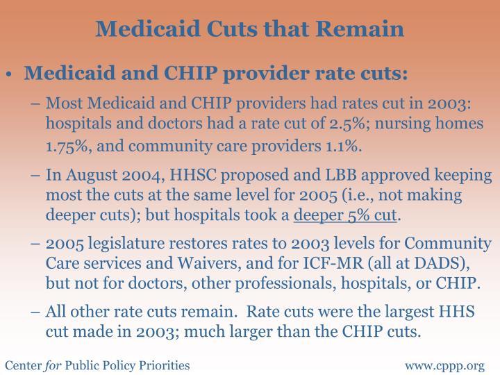Medicaid Cuts that Remain