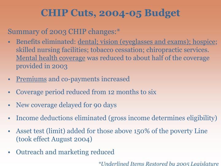 CHIP Cuts, 2004-05 Budget