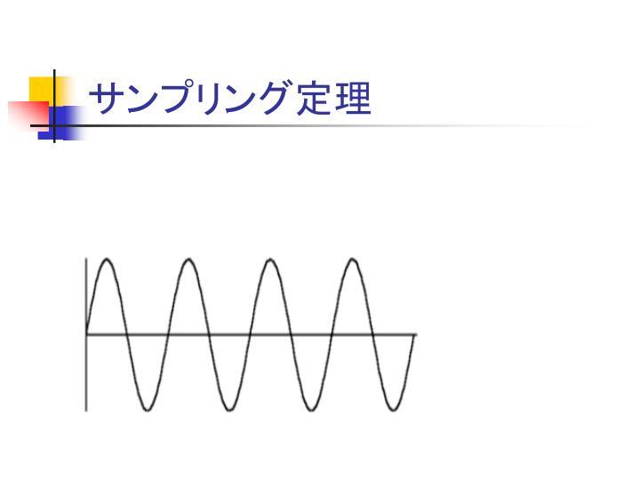 サンプリング定理