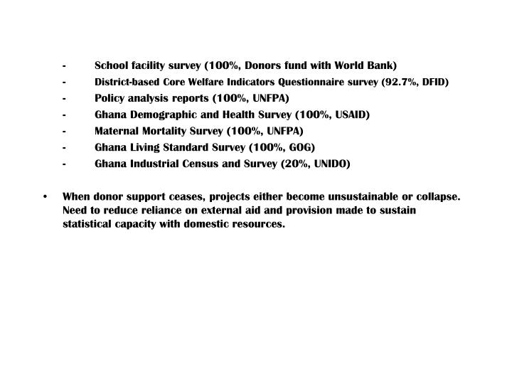 -School facility survey (100%, Donors fund with World Bank)
