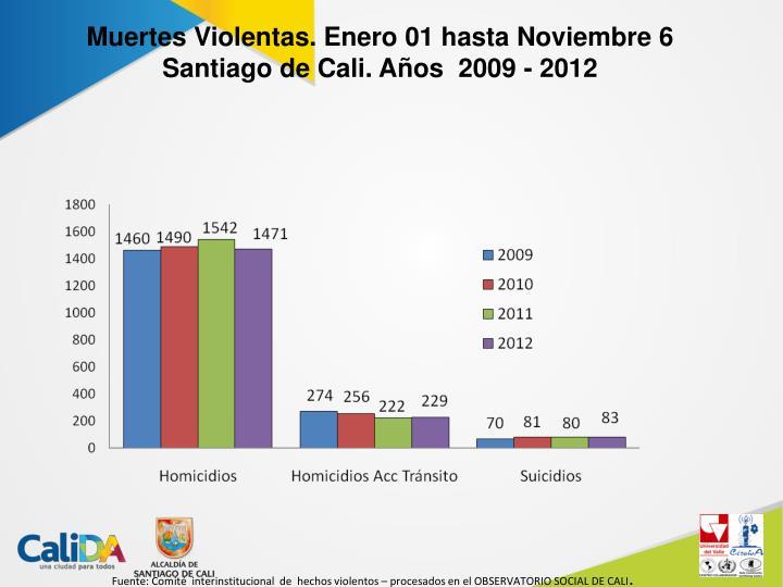 Muertes Violentas. Enero 01 hasta Noviembre 6