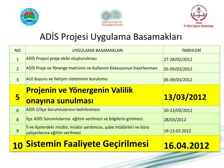 ADİS Projesi Uygulama Basamakları