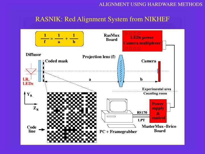 ALIGNMENT USING HARDWARE METHODS