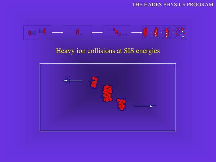 THE HADES PHYSICS PROGRAM