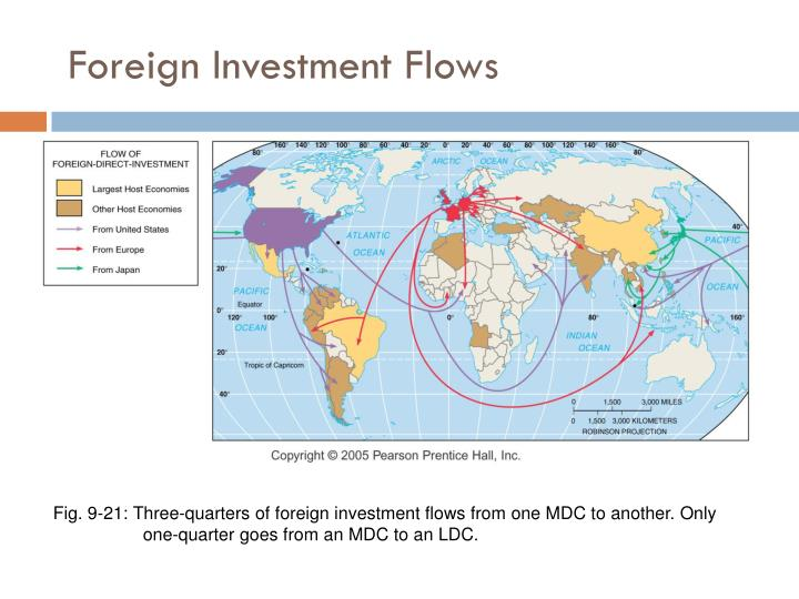 Foreign Investment Flows