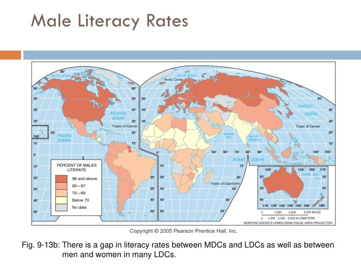 Male Literacy Rates