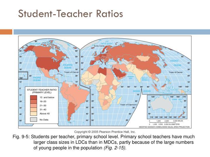 Student-Teacher Ratios