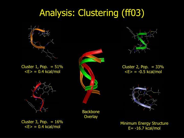 Cluster 1, Pop.  = 51%