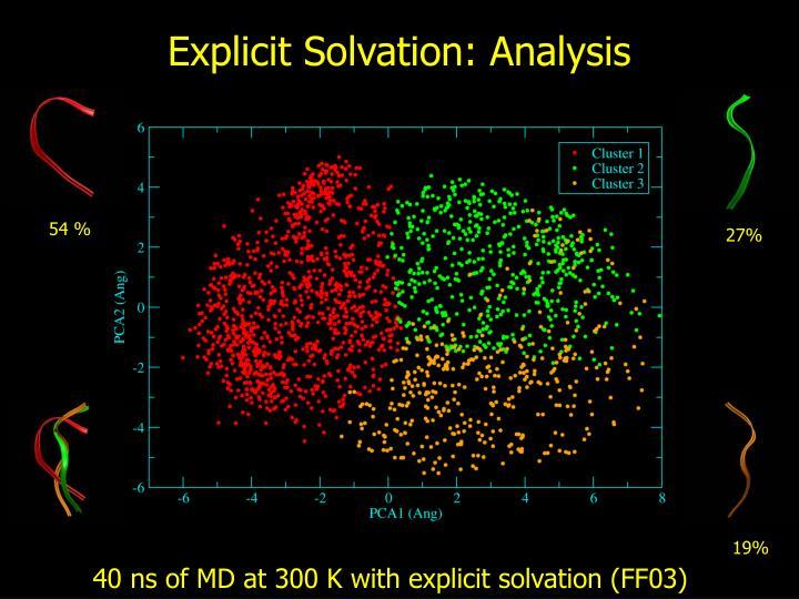 Explicit Solvation: Analysis