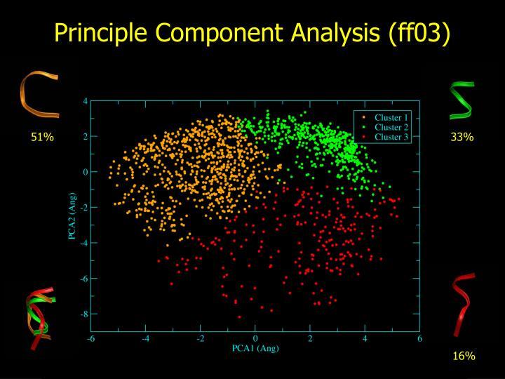 Principle Component Analysis (ff03)