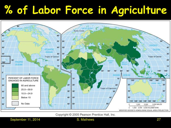 % of Labor Force in Agriculture