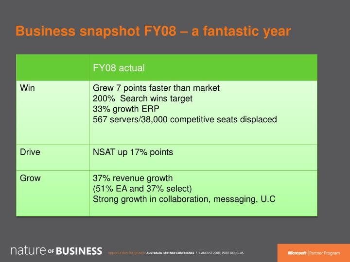 Business snapshot FY08 – a fantastic year