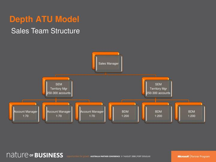 Depth ATU Model