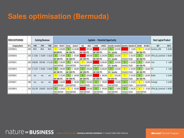 Sales optimisation (Bermuda)