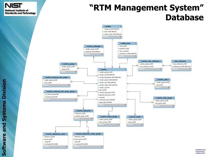 """""""RTM Management System"""""""