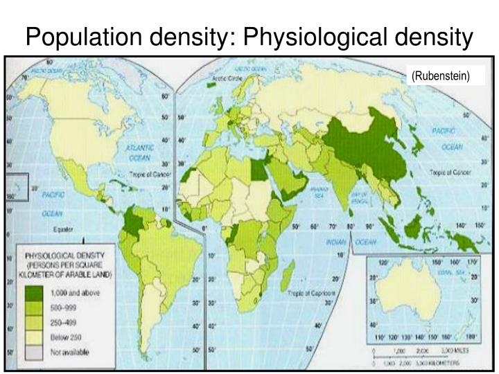 Population density: Physiological density