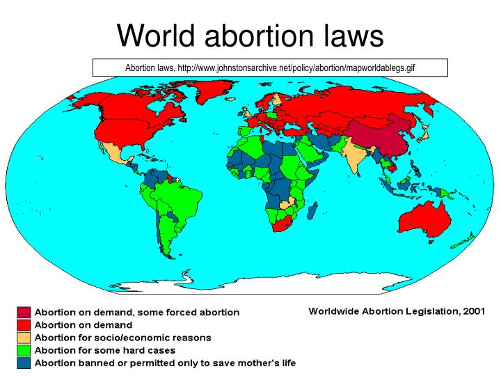 World abortion laws