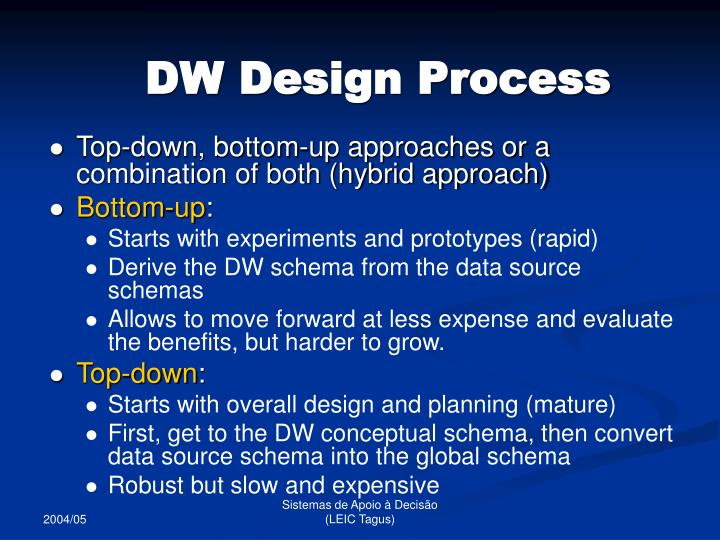 DW Design Process
