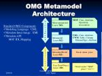 omg metamodel architecture