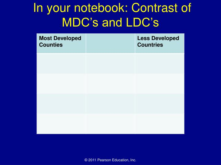 In your notebook: Contrast of MDC's and LDC's