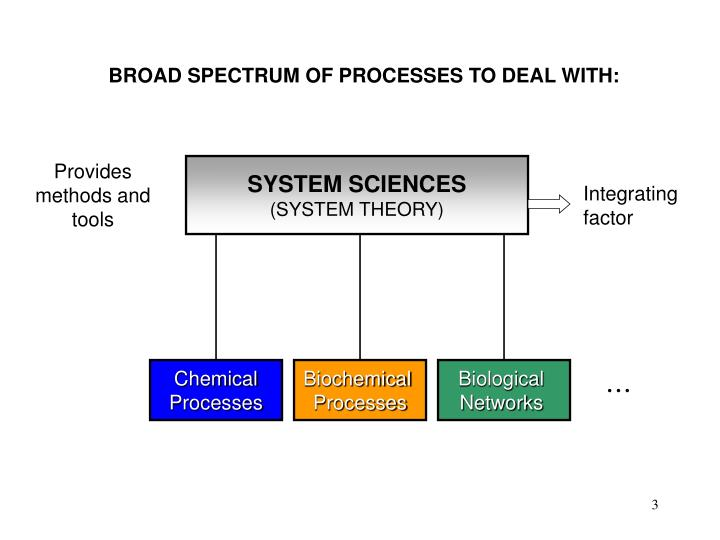 Broad spectrum of processes to deal with