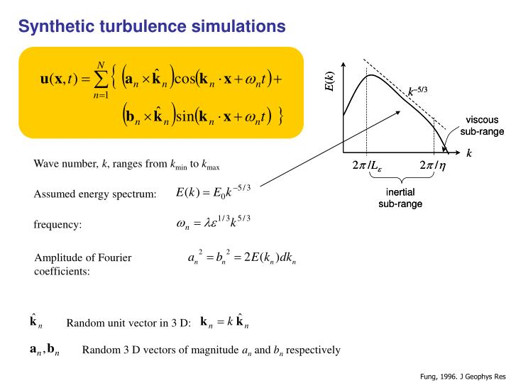 Synthetic turbulence simulations