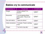 babies cry to communicate