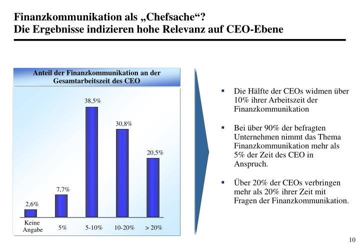 """Finanzkommunikation als """"Chefsache""""?"""
