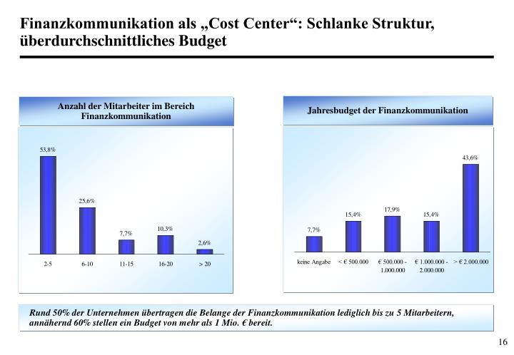 """Finanzkommunikation als """"Cost Center"""": Schlanke Struktur, überdurchschnittliches Budget"""
