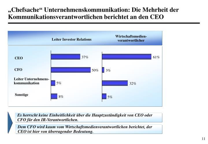 """""""Chefsache"""" Unternehmenskommunikation: Die Mehrheit der Kommunikationsverantwortlichen berichtet an den CEO"""