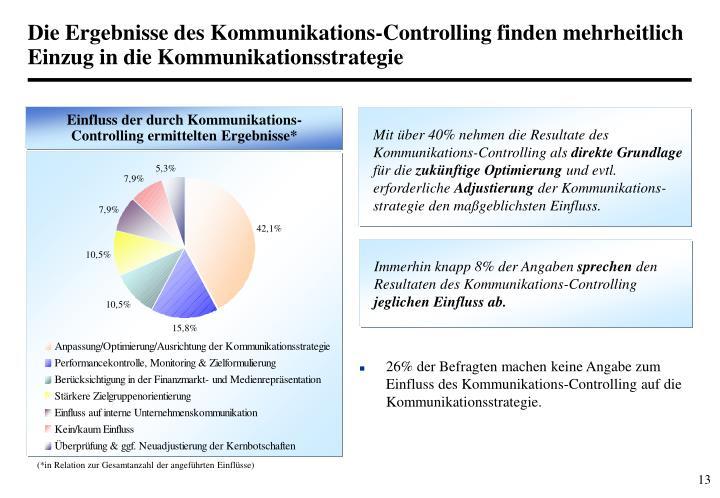 Die Ergebnisse des Kommunikations-Controlling finden mehrheitlich Einzug in die Kommunikationsstrategie
