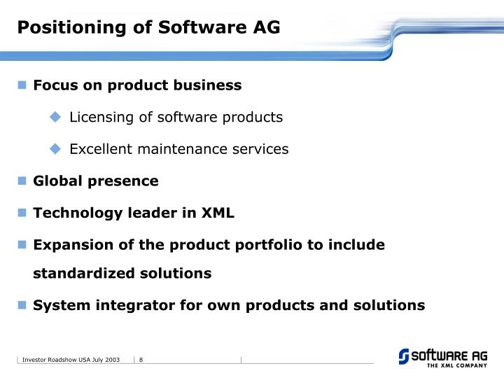 Positioning of Software AG