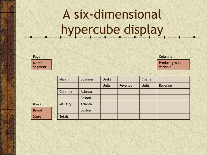 A six-dimensional